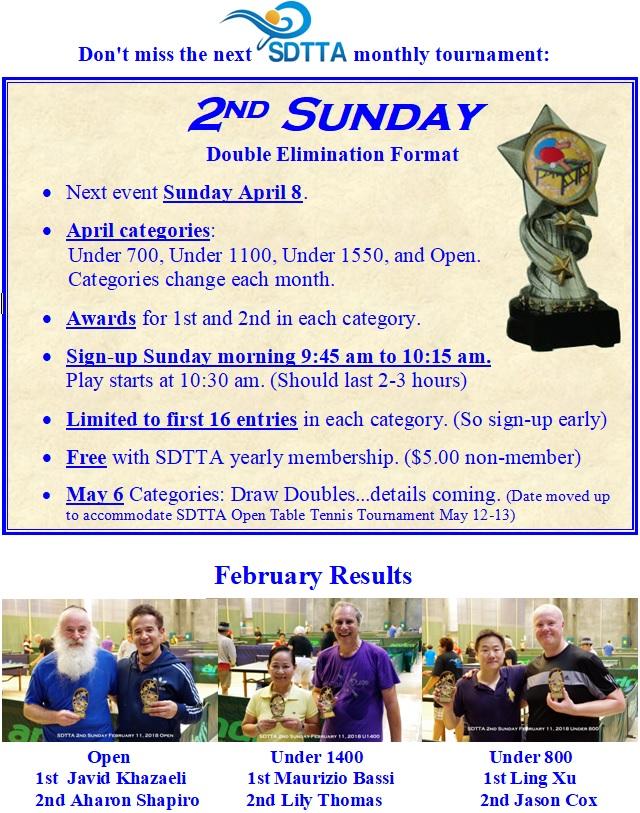San Diego Table Tennis Association Monthly Tournament